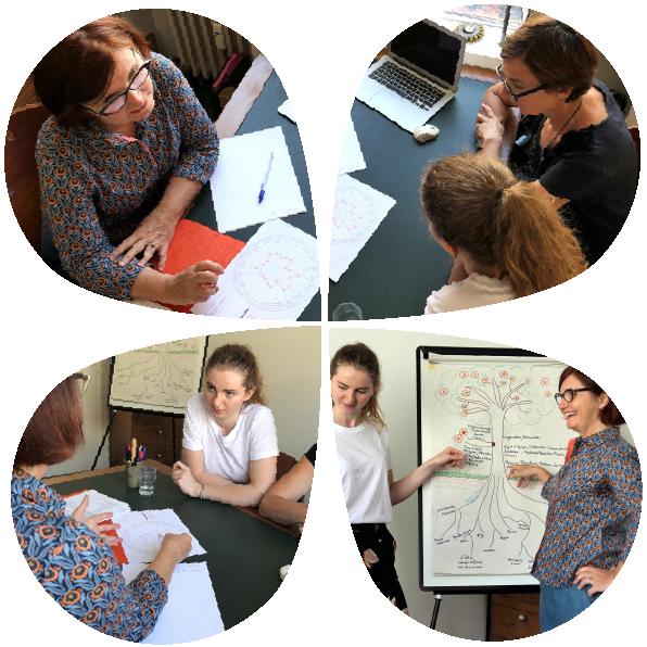 Les étapes du bilan d'orientation scolaire et professionnelle avec Claire Beillevaire - CB COaching Nantes
